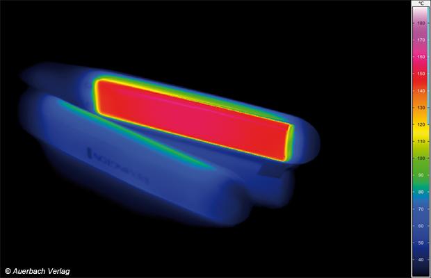 Die Temperaturskala illustriert die ausgezeichnete Gleichmäßigkeit der Wärmeverteilung auf den Glättplatten