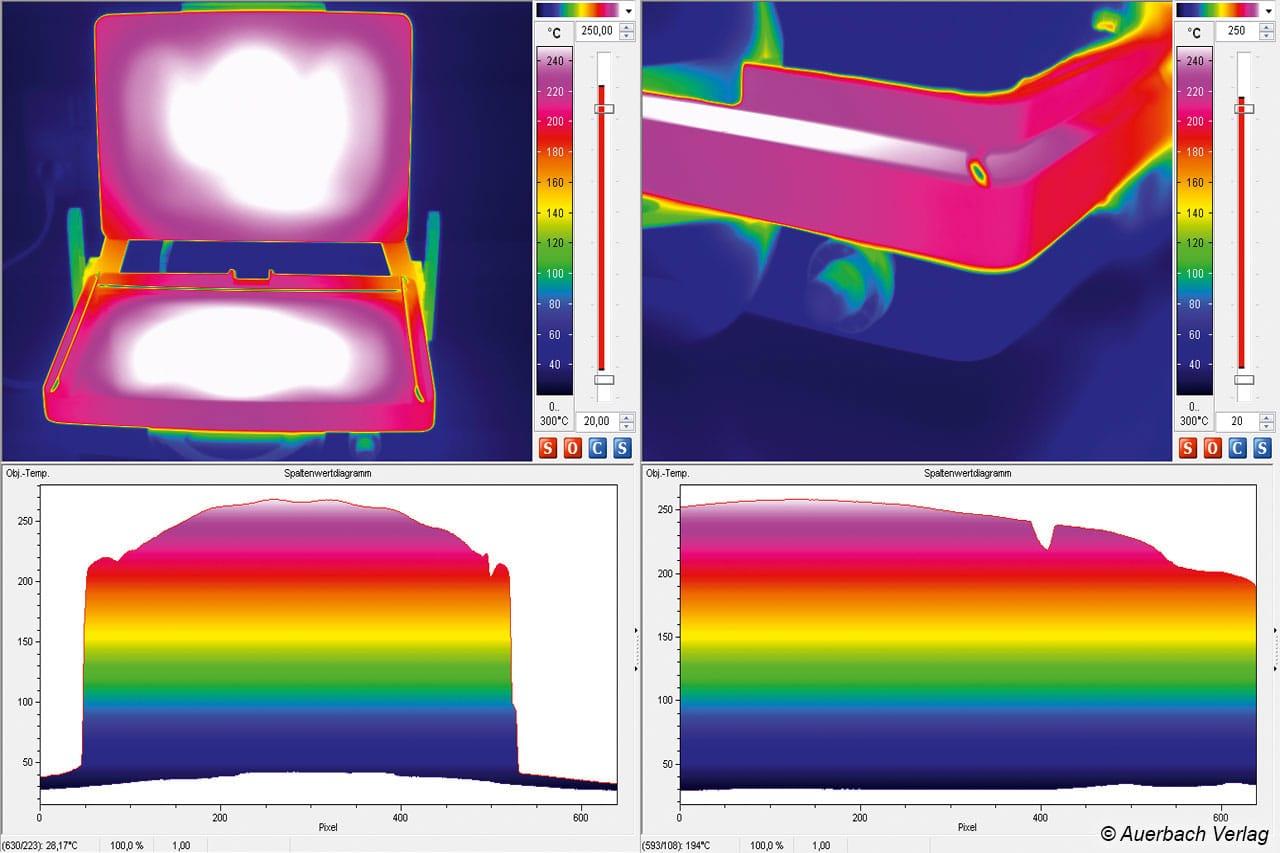 Die doppelt-geschlungen Heizelemente erhitzen die Grillplatten großflächig und dies sogar während des Aufheizprozesses, wo Temperaturdifferenzen einfacher zu messen sind als beim Abkühlen der Heizplatten