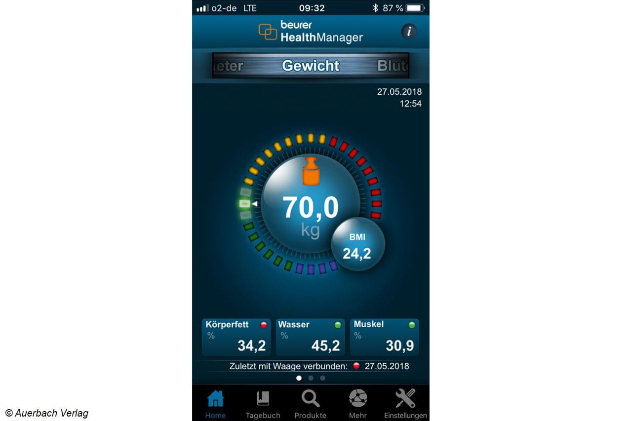 In der optisch ansprechend gestalteten App von Beurer können auch die Messergebnisse der hauseigenen Blutdruckmessgeräte verwaltet werden