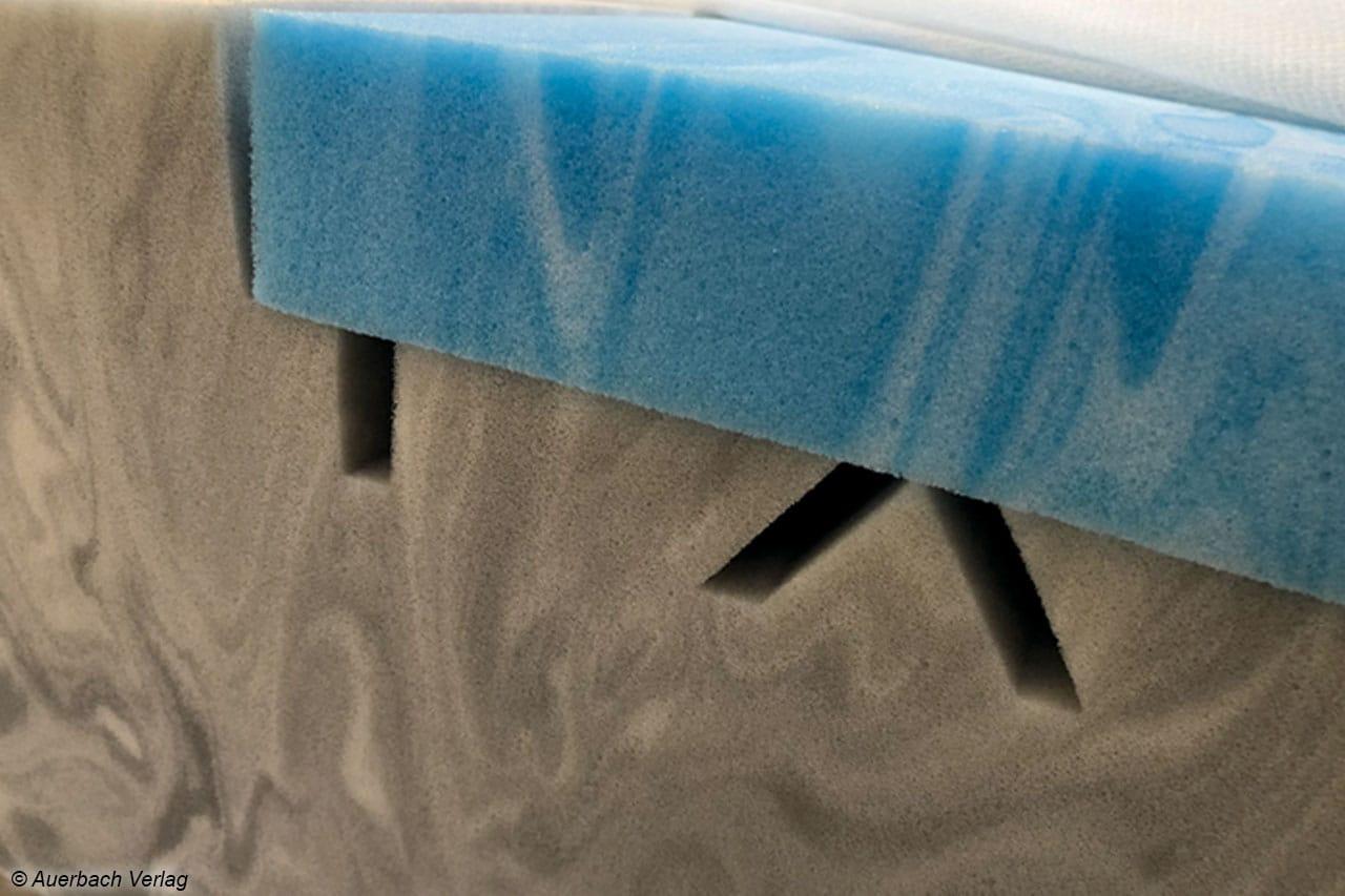 im test 2018 matratzen beco pro aktiv gloria besports pro body sb im test. Black Bedroom Furniture Sets. Home Design Ideas