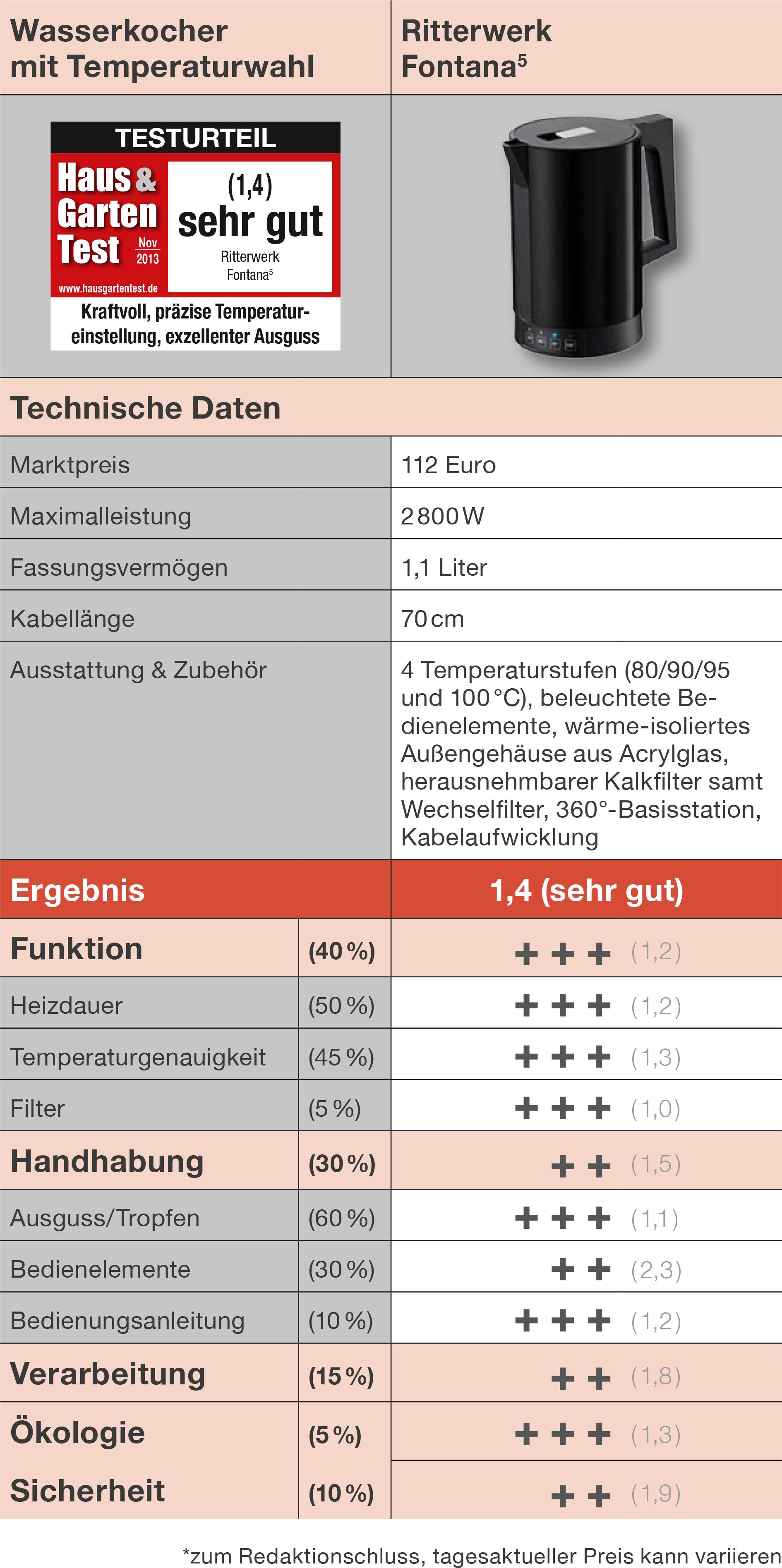 © Auerbach Verlag, Ritterwerk