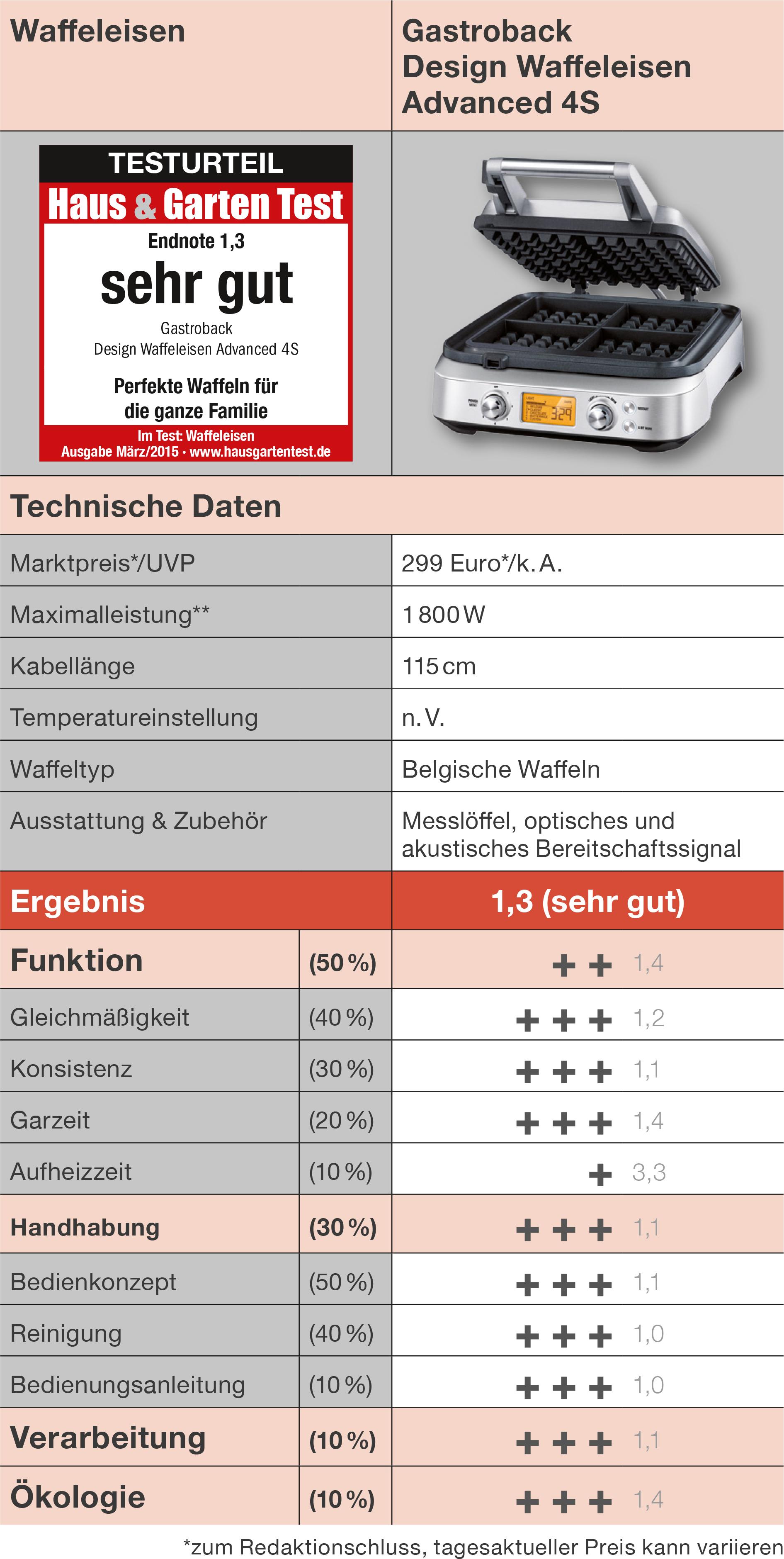 © Gastroback, Auerbach Verlag
