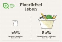 Mit Plastiktüten leben: So kann Umweltmüll vermeiden werden
