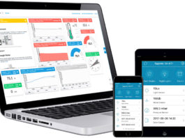 Das Smart Home-System von Sygonix und Conrad Connect informieren Urlauber, wenn daheim eine Leitung undicht ist