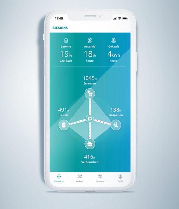 Die Junelight Smart Battery stimmt alle Be- und Entladevorgänge vorausschauend aufeinander ab. Über die mobile App sind die Energieeinflüsse stets in Echtzeit einsehbar