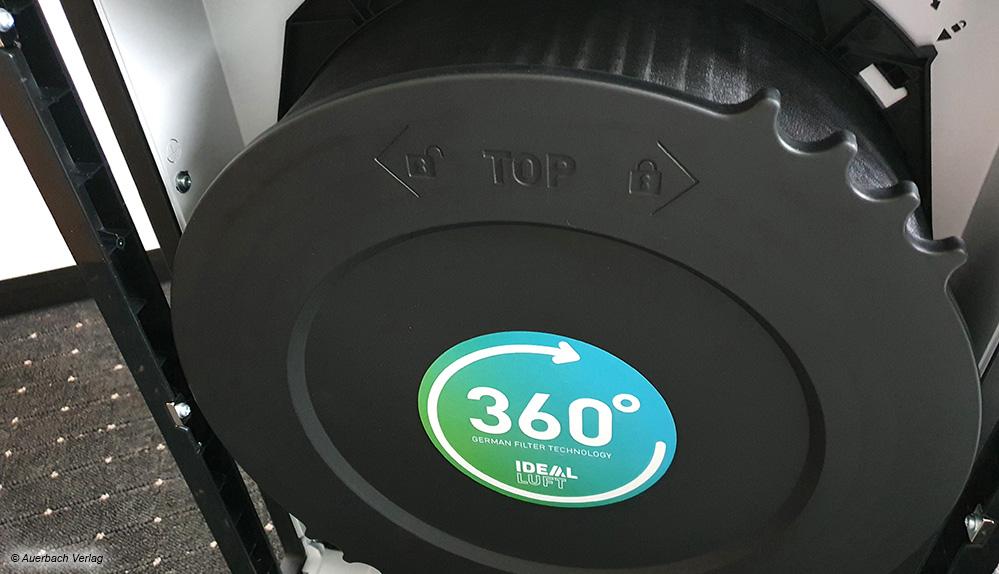 Sogenannte 360-Grad-Filter sind rund und komplett mit allen Filterstufen versehen. Nachteil: Ein Austausch kann nur komplett erfolgen