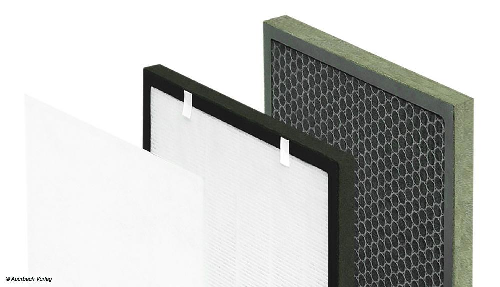 Das mehrschichtige Filterset ist im Lieferumfang enthalten und kann nach Verbrauch beim Hersteller nachgekauft werden
